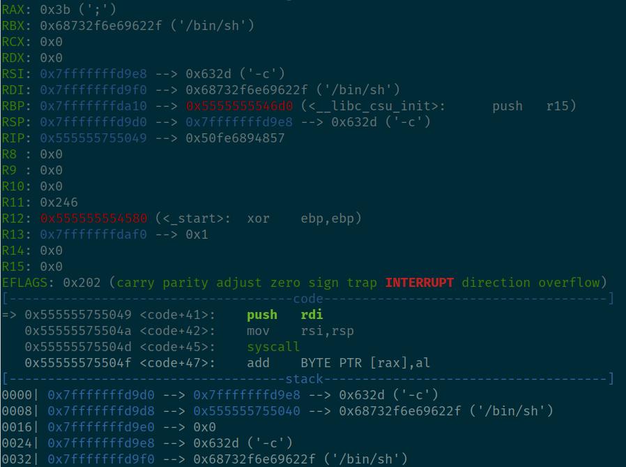 X64 Linux Metasploit execve /bin/sh Shellcode Analysis